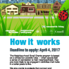Neighbourhood Small Grants